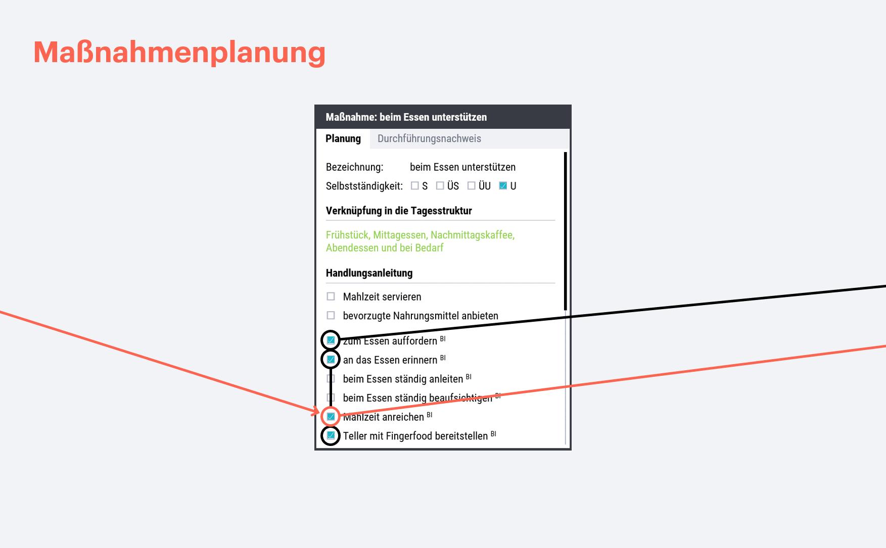 Cairful-Pflege - Maßnahmenplanung - Cairful GmbH